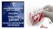 Xəstəxanada özbaşınalıq - Analizə pul ödəməlisən